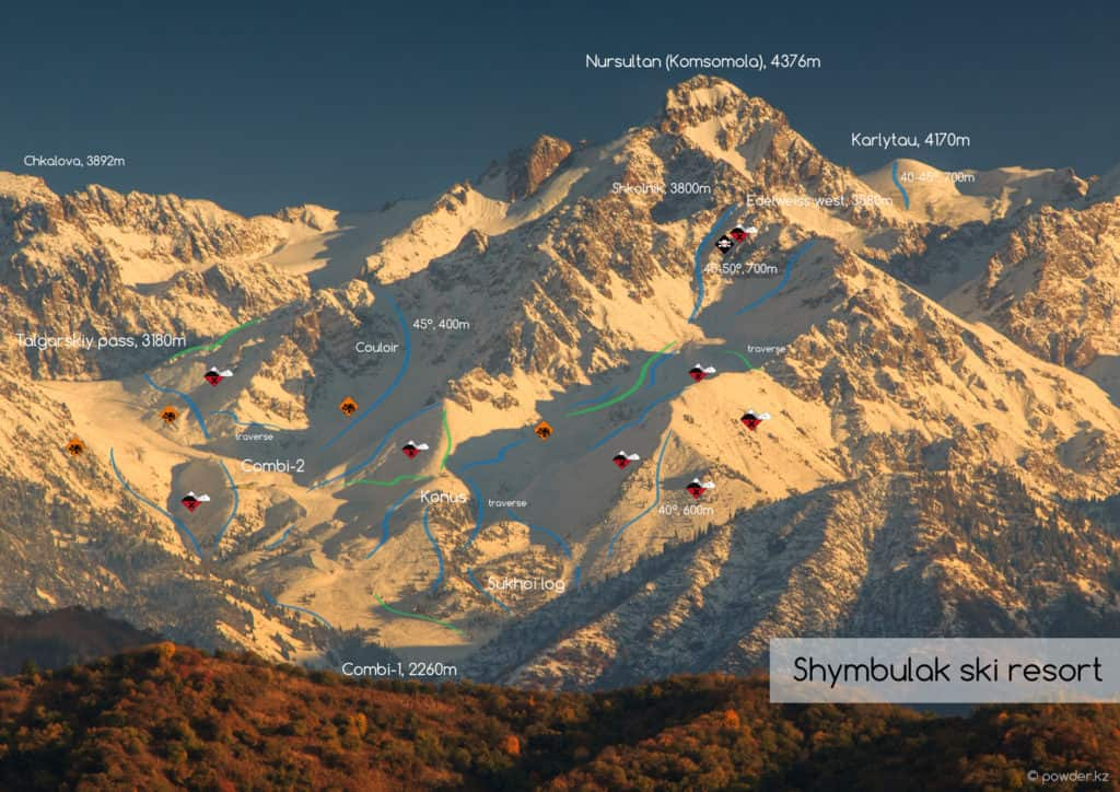 Backcountry skiing in Almaty and Shymbulak - Journal of Nomads