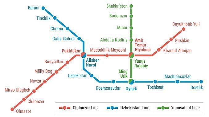 Metro Tashkent - Tashkent Metro Map - Uzbekistan Underground - Tashkent Subway Map - Journal of Nomads